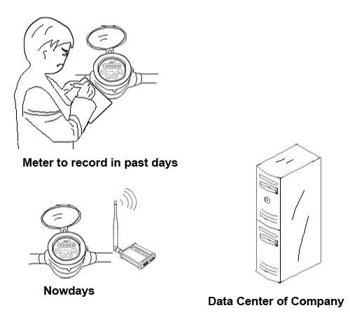 data radio modem