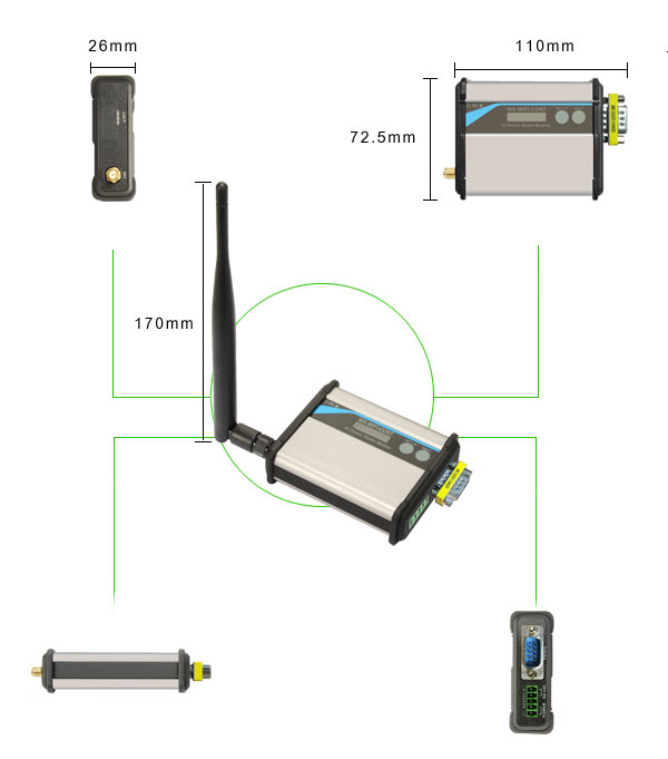 RFID|Wireless Modules|RF Module|Wireless VIDEO