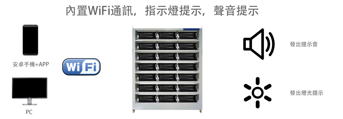 Smart SMT Material-Box Inventory System